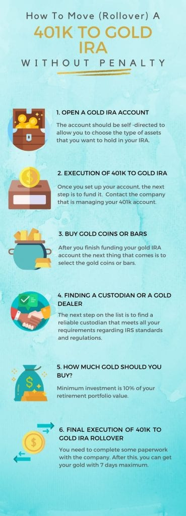 https://www.pensionsweek.com/blog/how-can-i-transfer-a-401k-to-gold-ira-without-penalty/